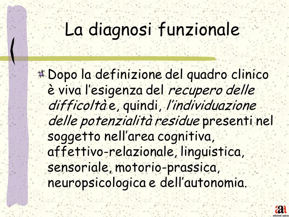 La diagnosi funzionale Dopo la definizione del quadro clinico è viva lesigenza del recupero delle difficoltà e, quindi, lindividuazione delle potenzia