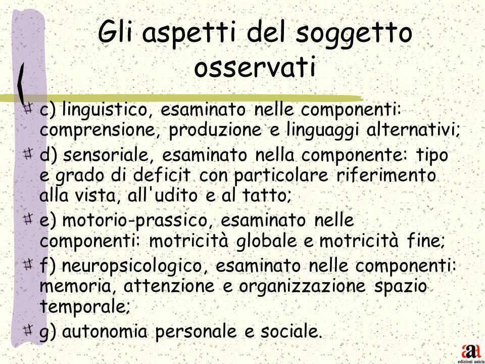 Gli aspetti del soggetto osservati c) linguistico, esaminato nelle componenti: comprensione, produzione e linguaggi alternativi; d) sensoriale, esamin