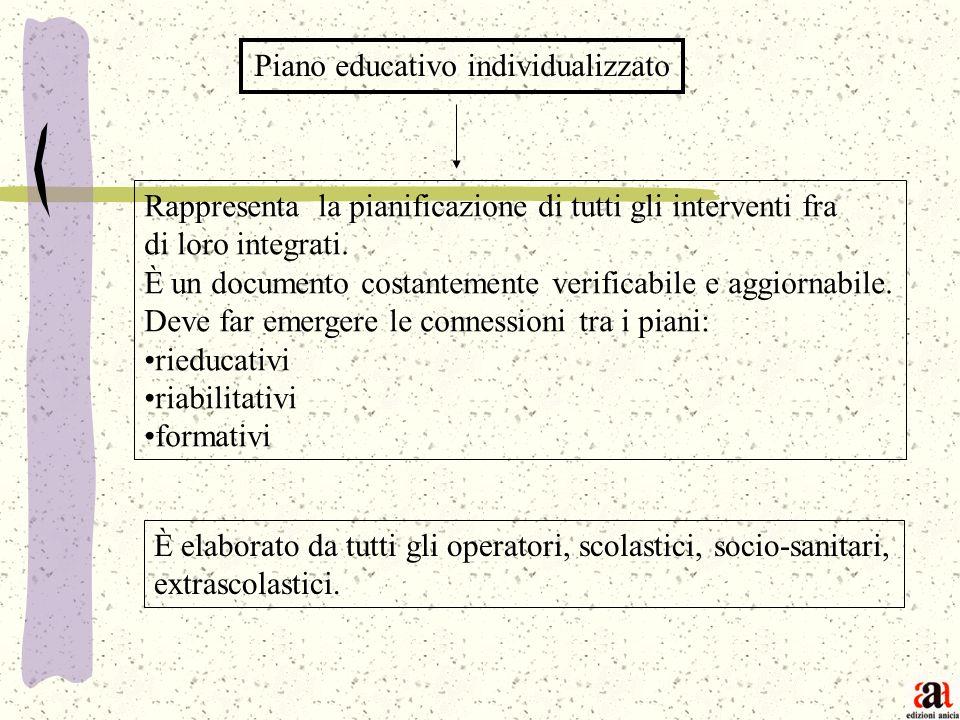 Piano educativo individualizzato Rappresenta la pianificazione di tutti gli interventi fra di loro integrati. È un documento costantemente verificabil