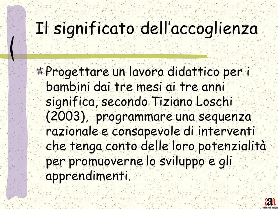 Il significato dellaccoglienza Progettare un lavoro didattico per i bambini dai tre mesi ai tre anni significa, secondo Tiziano Loschi (2003), program