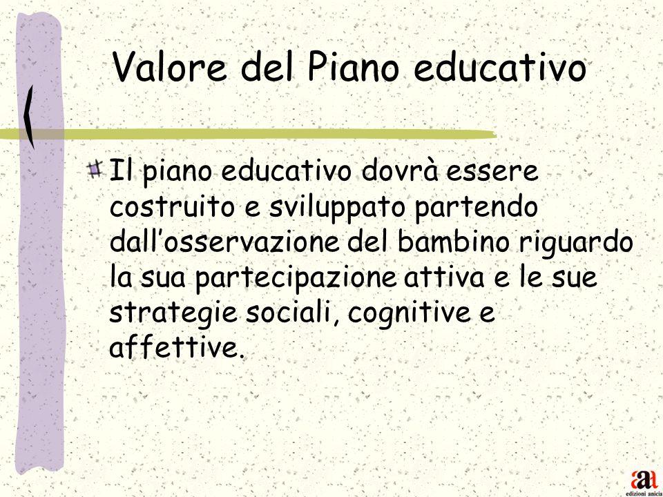 Valore del Piano educativo Il piano educativo dovrà essere costruito e sviluppato partendo dallosservazione del bambino riguardo la sua partecipazione