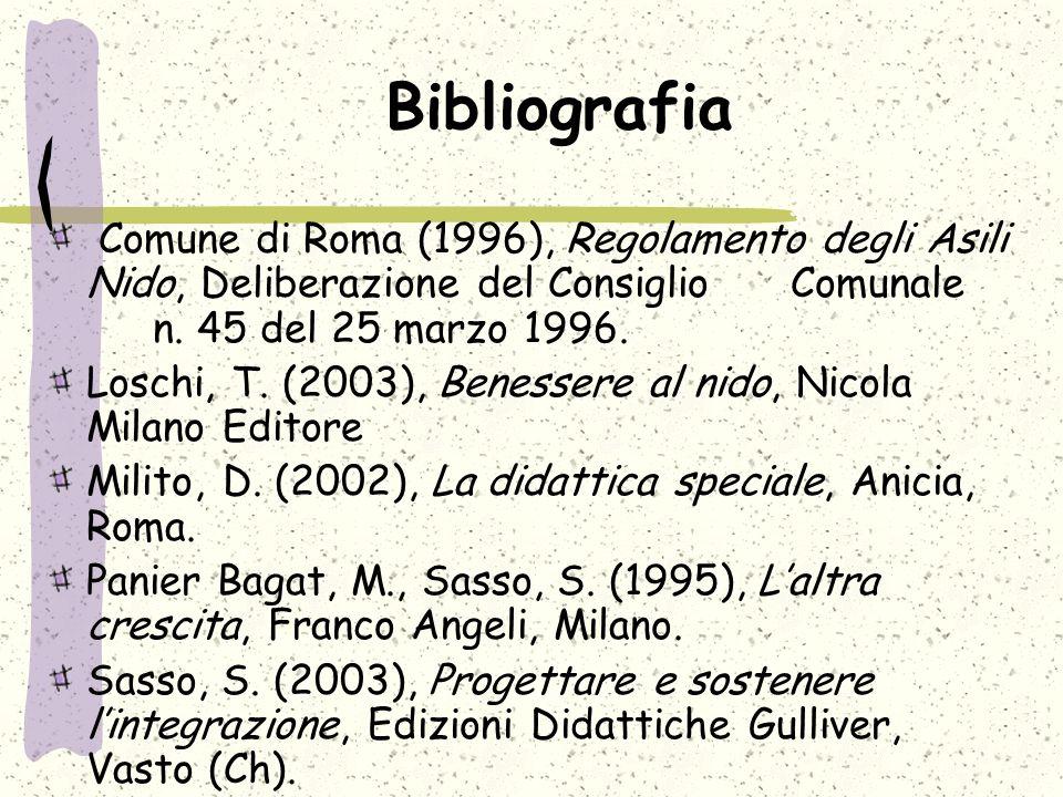 Bibliografia Comune di Roma (1996), Regolamento degli Asili Nido, Deliberazione del Consiglio Comunale n. 45 del 25 marzo 1996. Loschi, T. (2003), Ben
