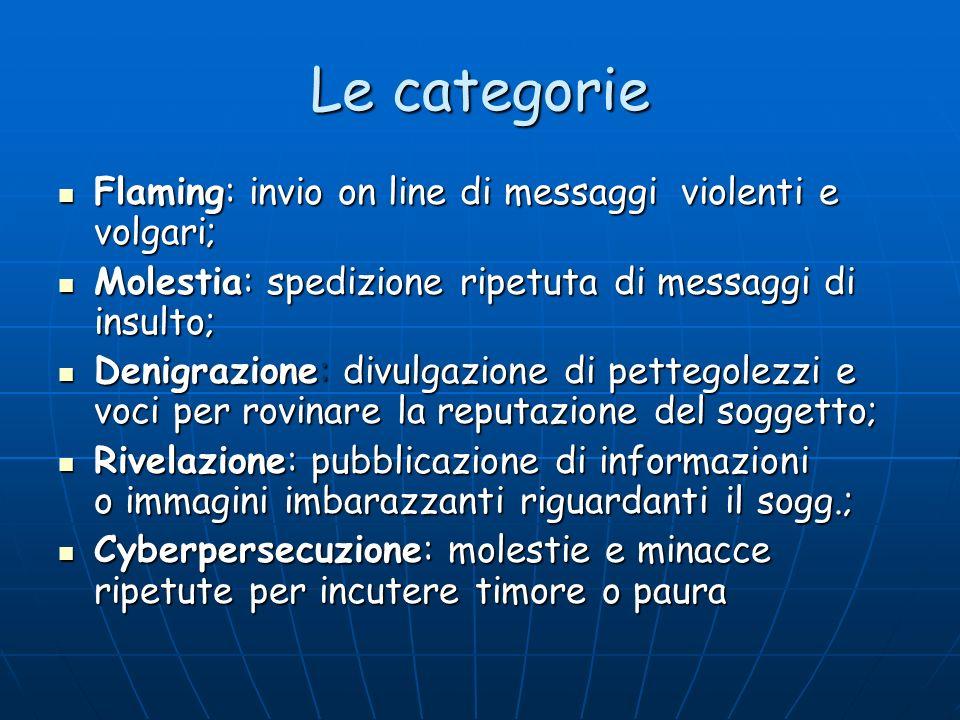 Le categorie Flaming: invio on line di messaggi violenti e volgari; Flaming: invio on line di messaggi violenti e volgari; Molestia: spedizione ripetu