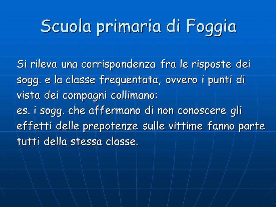 Scuola primaria di Foggia Si rileva una corrispondenza fra le risposte dei sogg. e la classe frequentata, ovvero i punti di vista dei compagni collima