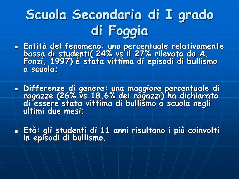 Entità del fenomeno: una percentuale relativamente bassa di studenti( 24% vs il 27% rilevato da A. Fonzi, 1997) è stata vittima di episodi di bullismo