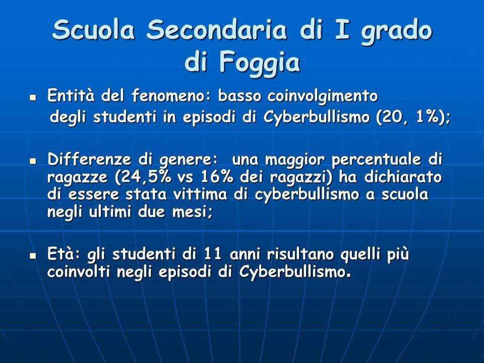 Entità del fenomeno: basso coinvolgimento Entità del fenomeno: basso coinvolgimento degli studenti in episodi di Cyberbullismo (20, 1%); degli student