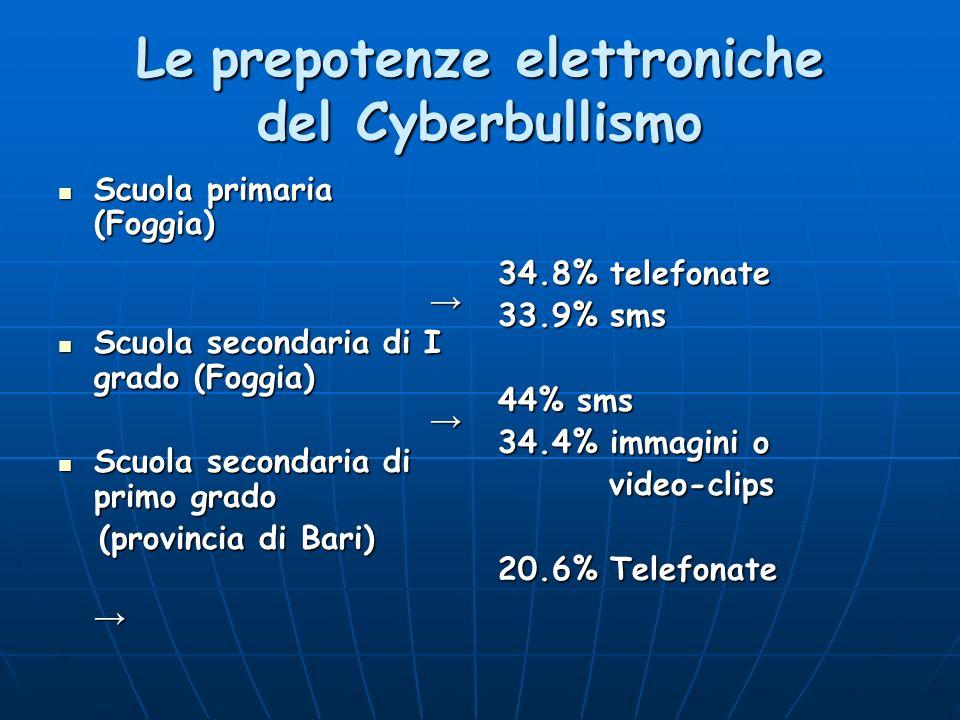 Le prepotenze elettroniche del Cyberbullismo Scuola primaria (Foggia) Scuola primaria (Foggia) Scuola secondaria di I grado (Foggia) Scuola secondaria