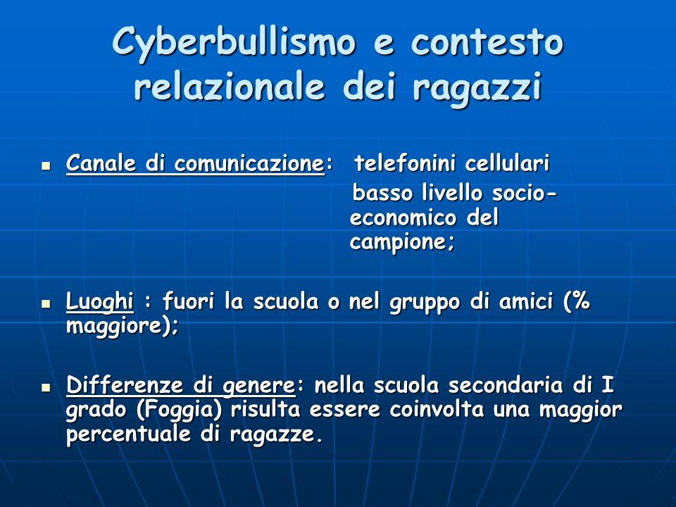 Cyberbullismo e contesto relazionale dei ragazzi Canale di comunicazione: telefonini cellulari Canale di comunicazione: telefonini cellulari basso liv