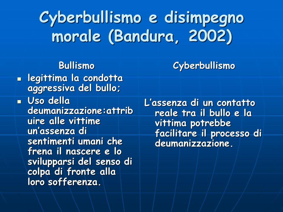 Cyberbullismo e disimpegno morale (Bandura, 2002) Bullismo legittima la condotta aggressiva del bullo; legittima la condotta aggressiva del bullo; Uso
