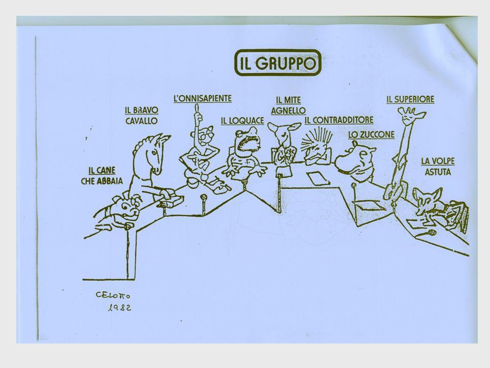La gestione delle risorse umane: aspetti quali- quantitativi 09 Giugno 2010 Dott.ssa Luisa Di Labio