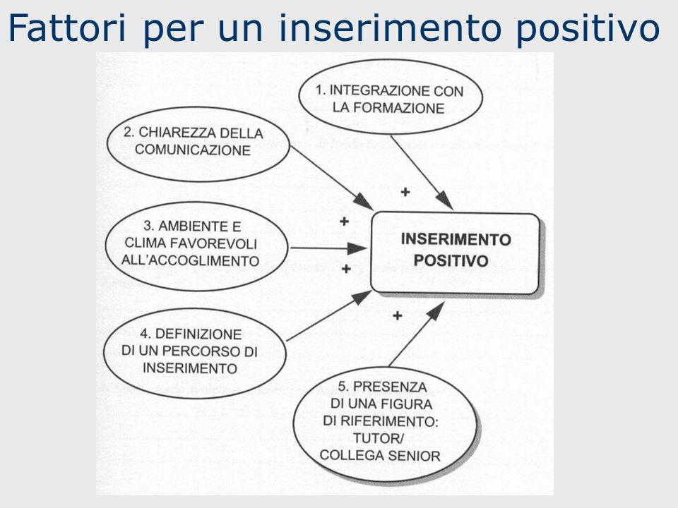 Accoglimento ed inserimento Documento di orientamento Mentoring
