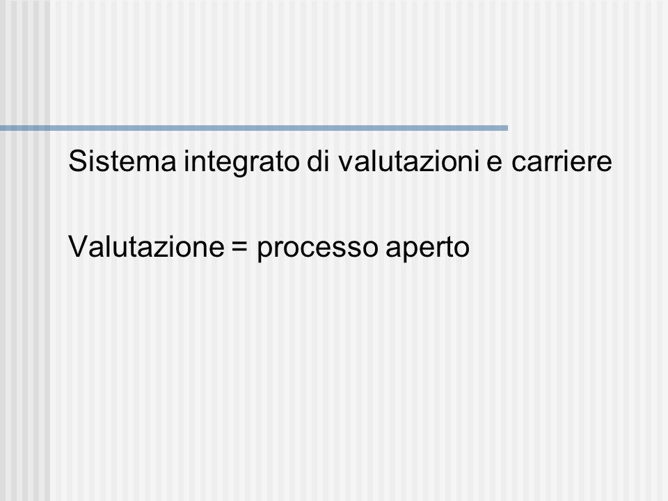 Strumento di valutazione: caratteristiche - Chiarezza - Temporalità - Pertinenza - Misurabilità - Riproducibilità - Flessibilità - Trasparenza - Sinteticità - Continuità - Proattività - Confrontabilità