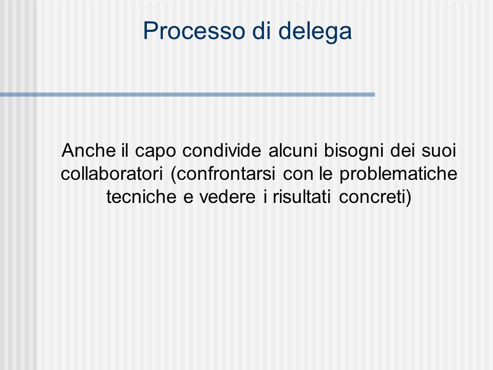 Arricchimento atteso Popolazione coinvolta Obiettivi di competenza Durata e periodo di attuazione Modalità di realizzazione (metodo, materiale did.) Formatori Valutazione dellevento Costi