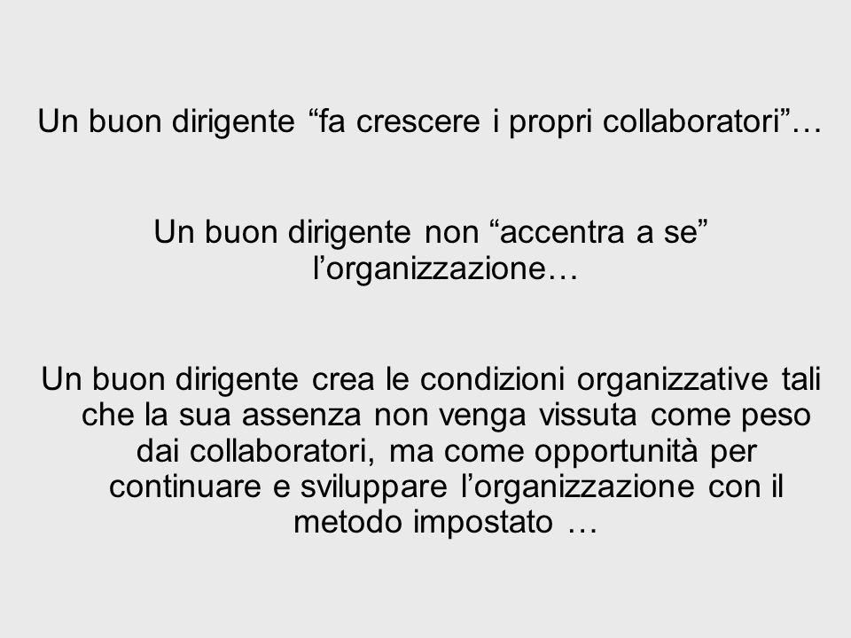 Processo di delega Anche il capo condivide alcuni bisogni dei suoi collaboratori (confrontarsi con le problematiche tecniche e vedere i risultati concreti)