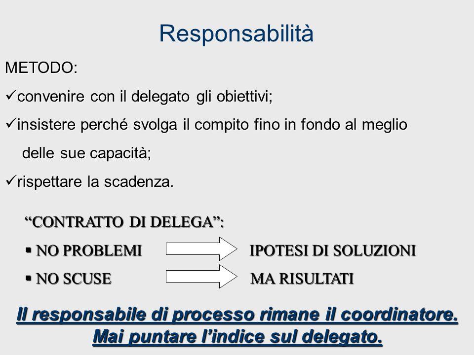 Obiettivi della delega 1.Ottimizzazione dei carichi di lavoro 2.