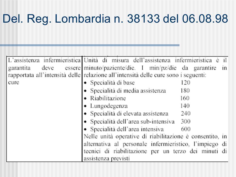 Descrizione del calcolo per il fabbisogno di personale infermieristico posti letto X tempo assistenza posti letto X tempo assistenza O.B.