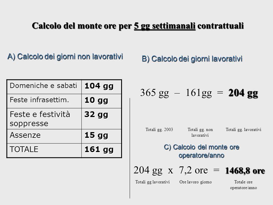 Calcolo diretto posti letto X tempo assistenza X 365gg posti letto X tempo assistenza X 365gg O.C.