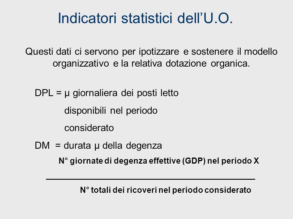 Indicatori ricavabili dal governo del turno 1)N° giorni di malattia-infortuni/anno x 100 (EFFICIENZA) - costanza o diminuzione dei giorni = standard - aumento (salvo contingenze) = non condivisione modello organiz.