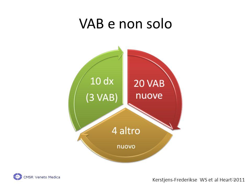 VAB e non solo Kerstjens-Frederikse WS et al Heart 2011 CMSR Veneto Medica 28