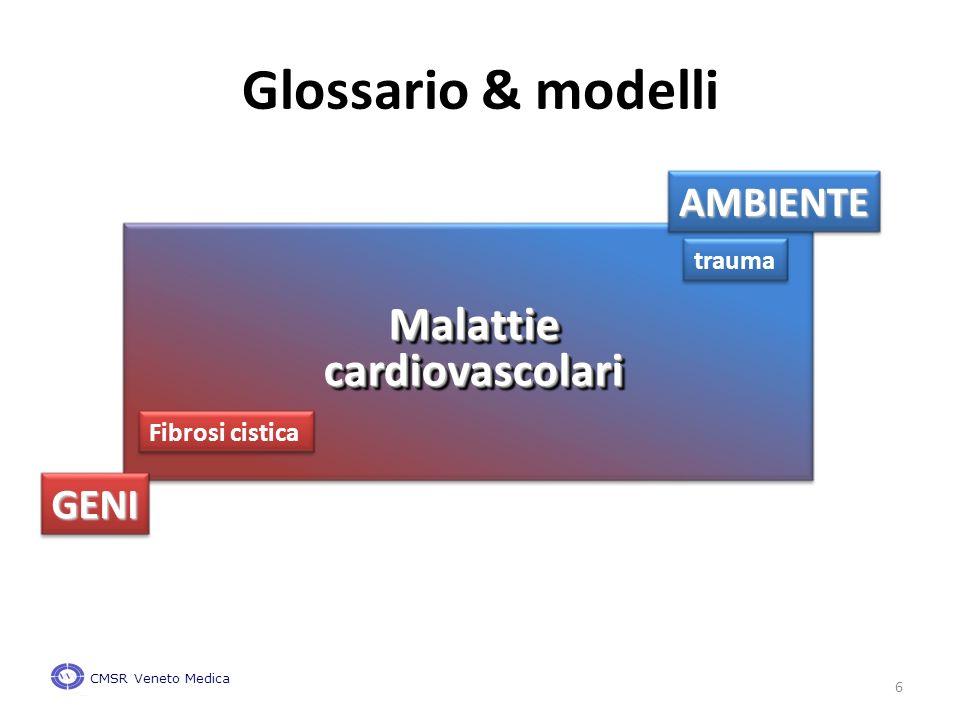 6 Glossario & modelli GENI AMBIENTE Malattie cardiovascolari Fibrosi cistica trauma CMSR Veneto Medica