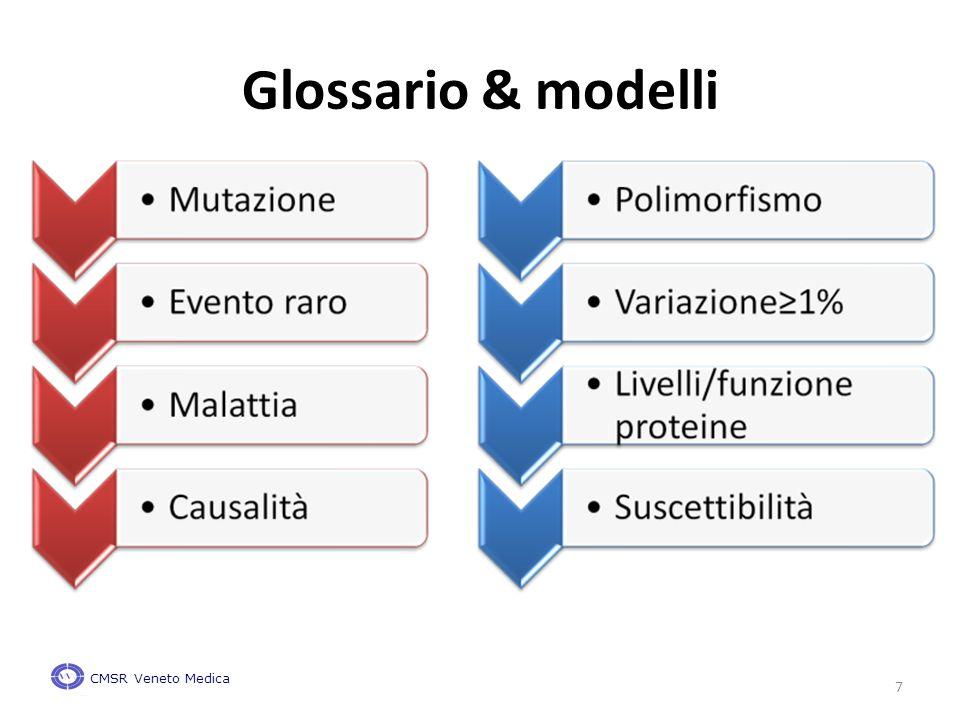 7 Glossario & modelli CMSR Veneto Medica