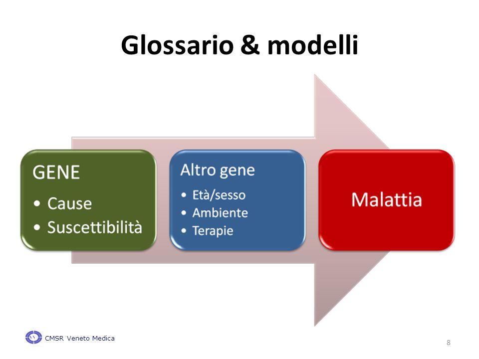8 Glossario & modelli CMSR Veneto Medica