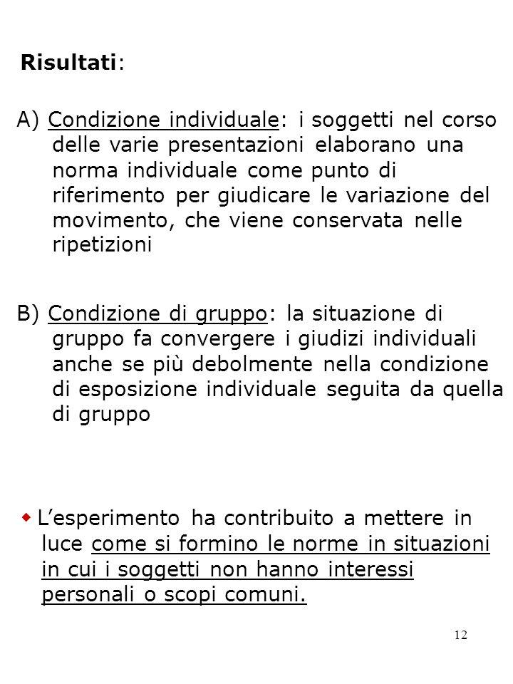 12 Risultati: A) Condizione individuale: i soggetti nel corso delle varie presentazioni elaborano una norma individuale come punto di riferimento per