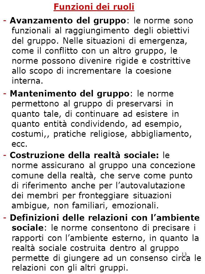 13 Funzioni dei ruoli - Avanzamento del gruppo: le norme sono funzionali al raggiungimento degli obiettivi del gruppo. Nelle situazioni di emergenza,