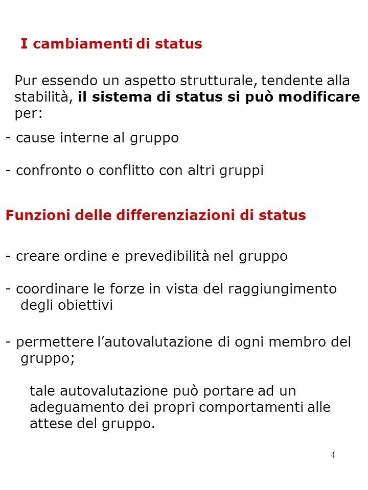 4 I cambiamenti di status Pur essendo un aspetto strutturale, tendente alla stabilità, il sistema di status si può modificare per: - cause interne al