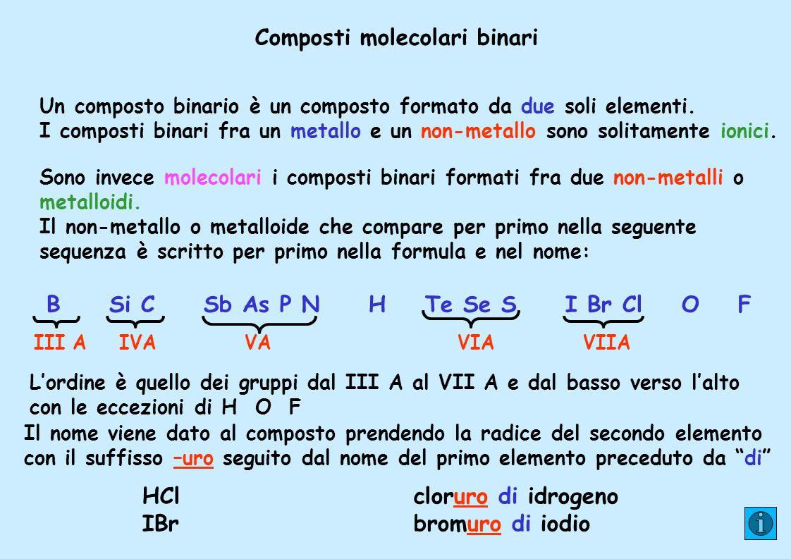 Quando i due elementi formano più di un composto questi si distinguono usando i seguenti prefissi 1mono- 6 esa- 2bi- 7 epta- 3tri- 8 octa- 4tetra- 9 nona- 5penta- 10 deca- Esempi CO 2 CO NO 2 N2O4N2O4 ClO 2 Cl 2 O 7 S 2 Cl 2 P4S3P4S3 SF 6 Monossido di carbonio Biossido di carbonio Biossido di azoto Tetrossido di diazoto Biossido di cloro Eptossido di dicloro Dicloruro di dizolfo Trisolfuro di tetrafosforo Esafluoruro di zolfo