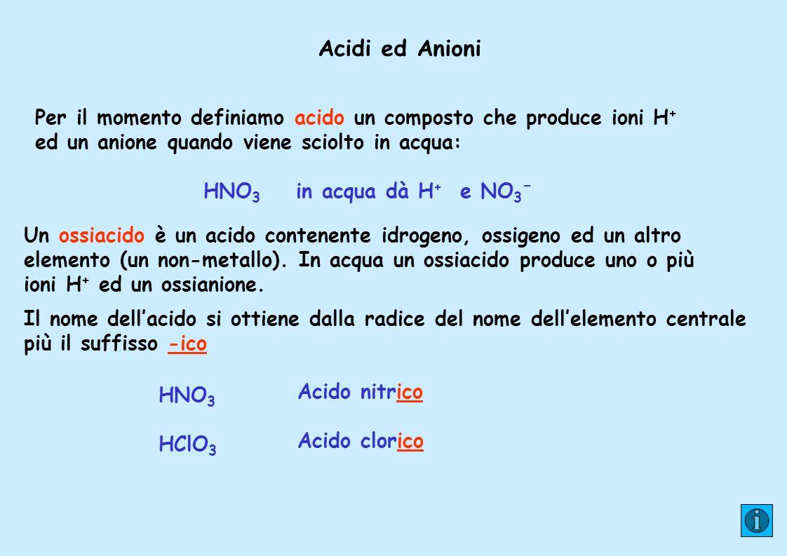 Se lelemento forma due ossiacidi essi sono distinti dai suffissi –oso (con meno atomi di ossigeno) e –ico (con più atomi di ossigeno) HNO 2 HNO 3 Acido nitroso Acido nitrico Se lelemento forma tre o quattro ossiacidi si usano i prefissi ipo– e per- associati con i due suffissi –oso e –ico HClO HClO 2 HClO 3 HClO 4 Acido ipocloroso Acido cloroso Acido clorico Acido perclorico
