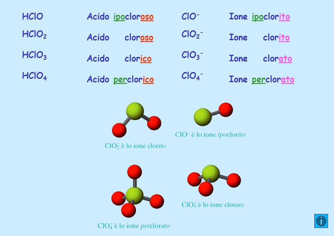 Alcuni acidi possono perdere più di uno ione H + e dare anioni intermedi di tipo acido: H 2 PO 4 PO 4 3 HPO 4 2 H 3 PO 4 Acido fosforico Ione diidrogeno fosfato Ione monoidrogeno fosfato Ione fosfato Alcuni composti binari di idrogeno e non metalli producono soluzioni acide in acqua e sono detti idracidi.