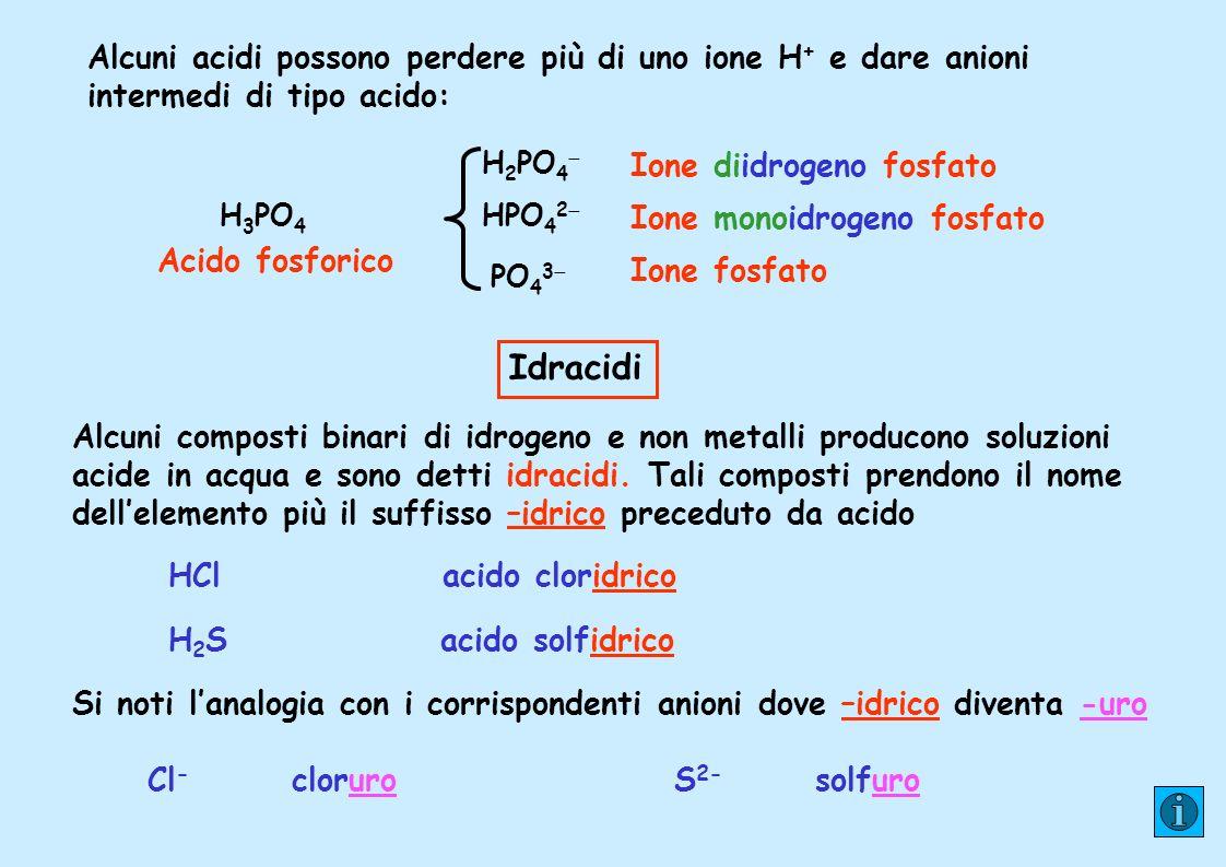 PRINCIPALI IONI POLIATOMICI Nome Formula Nome Formula ____________________________________________________________ Acetato CH 3 COO Idrossido OH Ammonio NH 4 + Ipoclorito ClO Carbonato CO 3 2 Clorato ClO 3 Monoidrogeno fosfato HPO 4 2 Clorito ClO 2 Nitrato NO 3 Cromato CrO 4 2 Nitrito NO 2 Cianuro CN Ossalato C 2 O 4 Bicromato Cr 2 O 7 2 Perclorato ClO 4 Diidrogenofosfato H 2 PO 4 Permanganato MnO 4 Fosfato PO 4 3 Ossido O 2 Idrogenocarbonato HCO 3 Perossido O 2 2 (o bicarbonato) Idrogenosolfato HSO 4 Solfato SO 4 2 (o bisolfato) Idrogenosolfito HSO 3 Solfito SO 3 2 (o bisolfito)