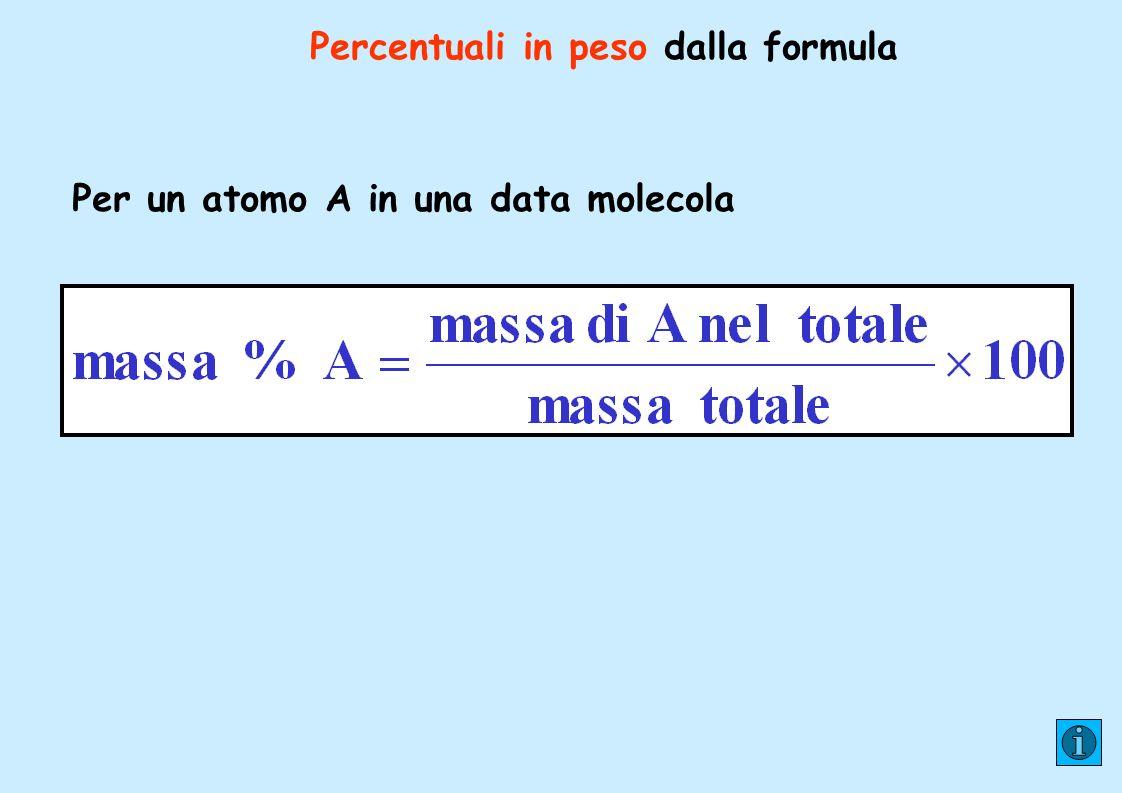 Esempio Calcolare le percentuali in peso di C, H ed O in CH 2 O PA(C)= 12,0 PA(H)= 1,01 PA(O)= 16,0 PM(CH 2 O)=12,0 + 2 x 1,01 + 16,0 = 30,0 1 mole 30,0 g N.B.