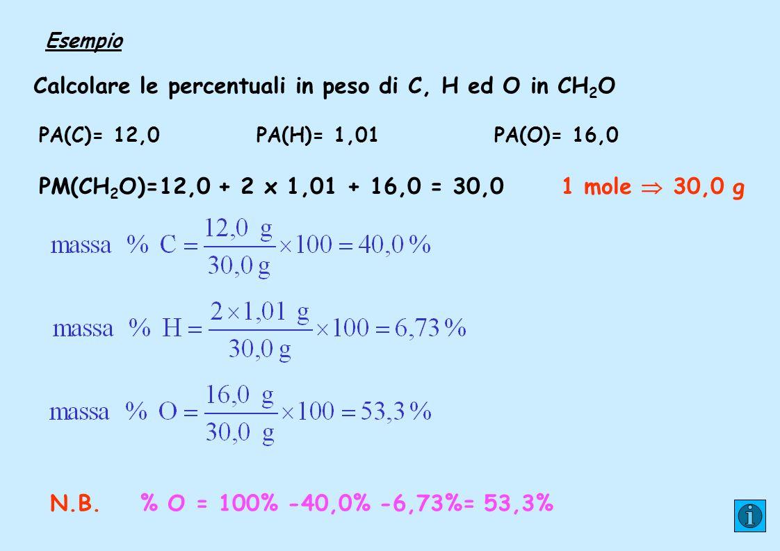 Problemi: 1)Quanti grammi di carbonio ci sono in 83,5 g di CH 2 O.