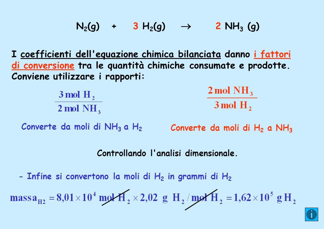 Riepilogando: bisogna passare necessariamente attraverso le moli, perché convertire direttamente tra le masse non è possibile.