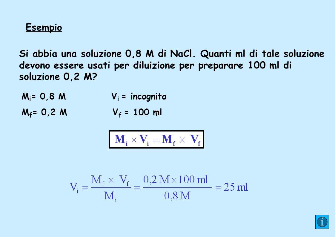 Stechiometria e volumi di soluzione Possono presentarsi problemi di stechiometria in cui la quantità di un reagente/prodotto viene data o richiesta come volume di una soluzione a concentrazione molare nota.