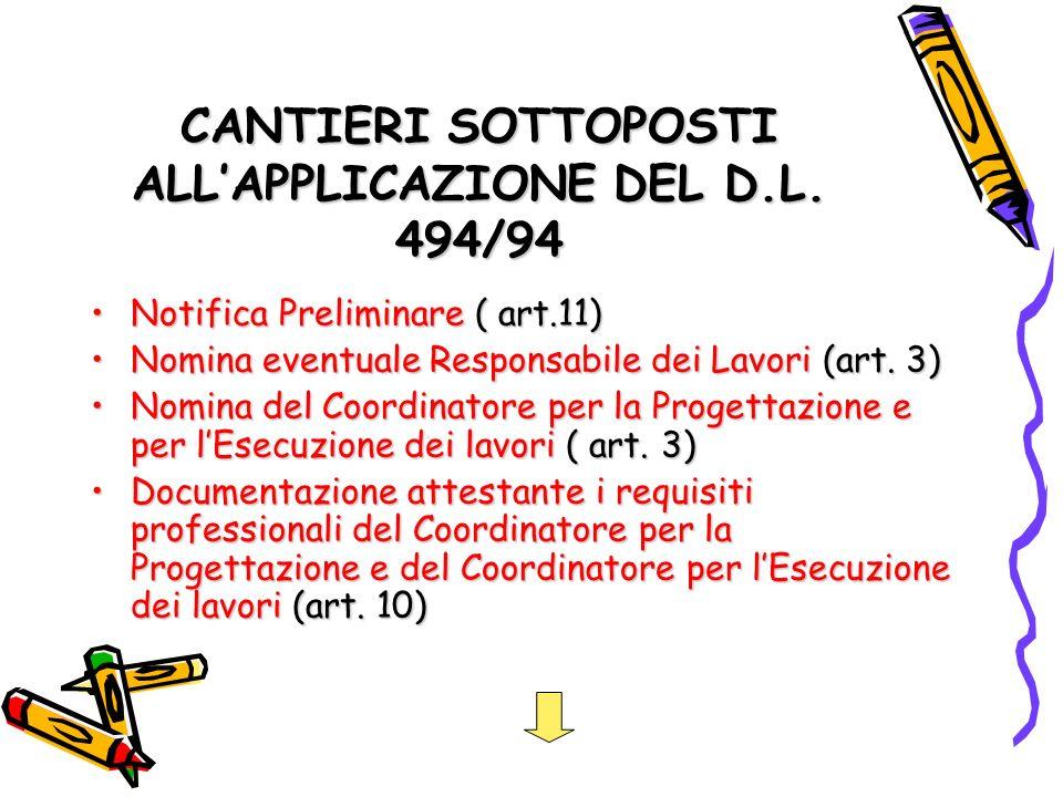 CANTIERI SOTTOPOSTI ALLAPPLICAZIONE DEL D.L. 494/94 Notifica Preliminare ( art.11)Notifica Preliminare ( art.11) Nomina eventuale Responsabile dei Lav