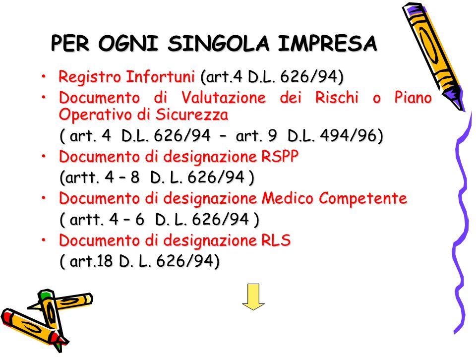 PER OGNI SINGOLA IMPRESA Registro Infortuni (art.4 D.L. 626/94)Registro Infortuni (art.4 D.L. 626/94) Documento di Valutazione dei Rischi o Piano Oper