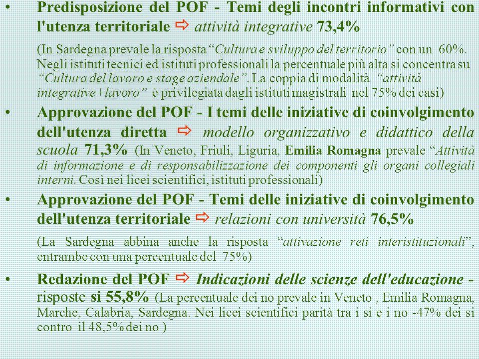 Predisposizione del POF - Temi degli incontri informativi con l utenza territoriale attività integrative 73,4% (In Sardegna prevale la risposta Cultura e sviluppo del territorio con un 60%.