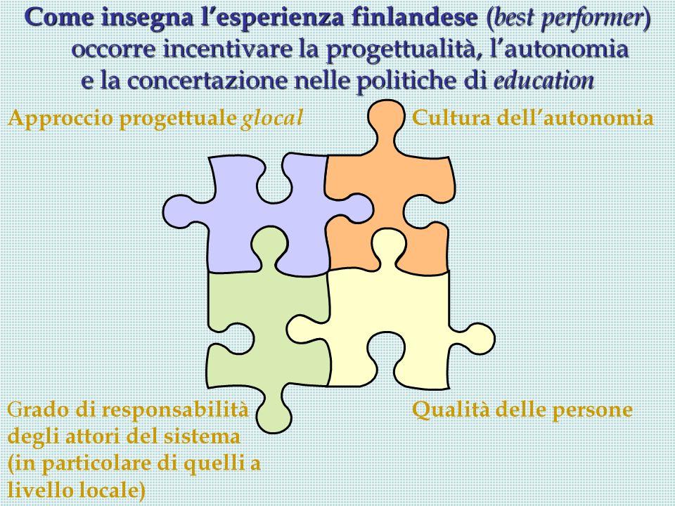 Approccio progettuale glocal Cultura dellautonomia G rado di responsabilità Qualità delle persone degli attori del sistema (in particolare di quelli a