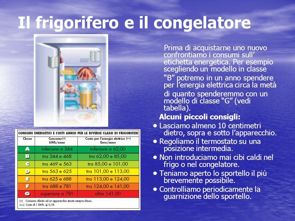 Il frigorifero e il congelatore Prima di acquistarne uno nuovo confrontiamo i consumi sull etichetta energetica. Per esempio scegliendo un modello in