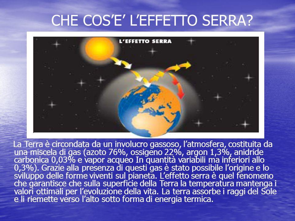 CHE COSE LEFFETTO SERRA? La Terra è circondata da un involucro gassoso, latmosfera, costituita da una miscela di gas (azoto 76%, ossigeno 22%, argon 1