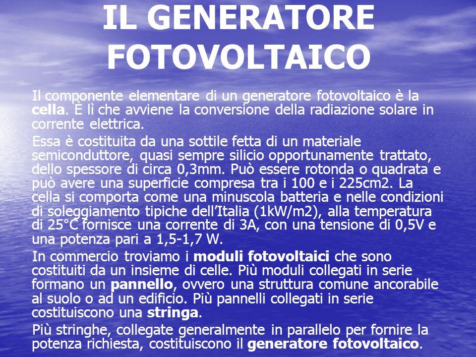 IL GENERATORE FOTOVOLTAICO Il componente elementare di un generatore fotovoltaico è la cella. È lì che avviene la conversione della radiazione solare
