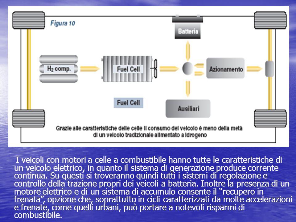 I veicoli con motori a celle a combustibile hanno tutte le caratteristiche di un veicolo elettrico, in quanto il sistema di generazione produce corren