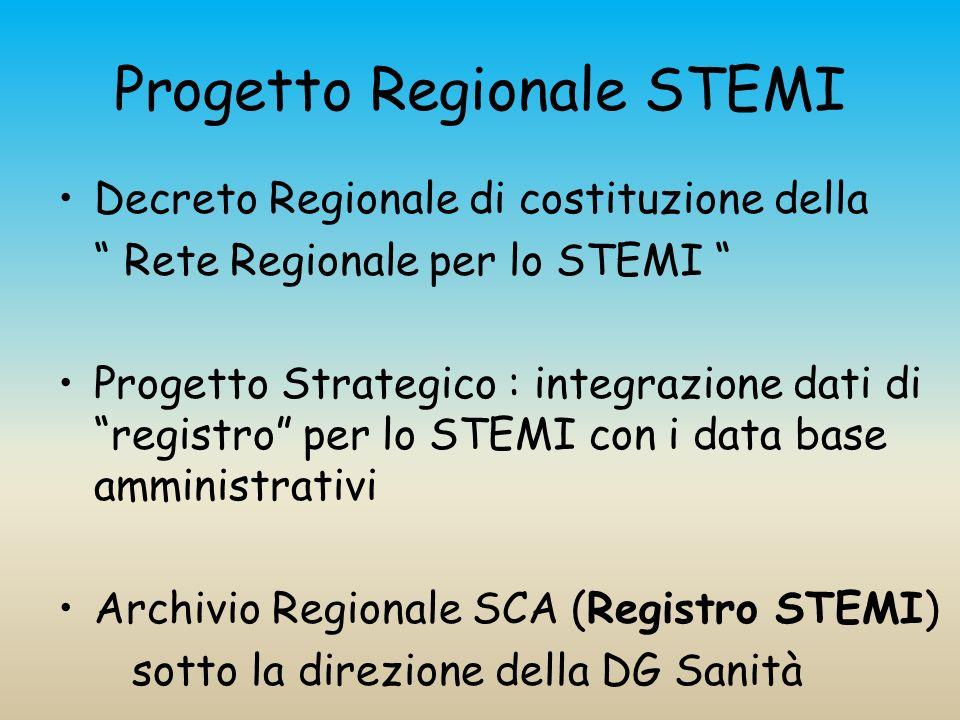 Progetto Regionale STEMI Decreto Regionale di costituzione della Rete Regionale per lo STEMI Progetto Strategico : integrazione dati di registro per l