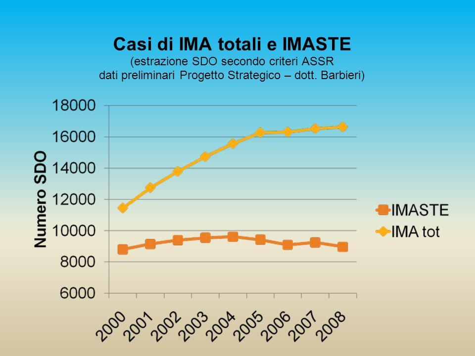 Casi di IMA totali e IMASTE (estrazione SDO secondo criteri ASSR dati preliminari Progetto Strategico – dott. Barbieri)