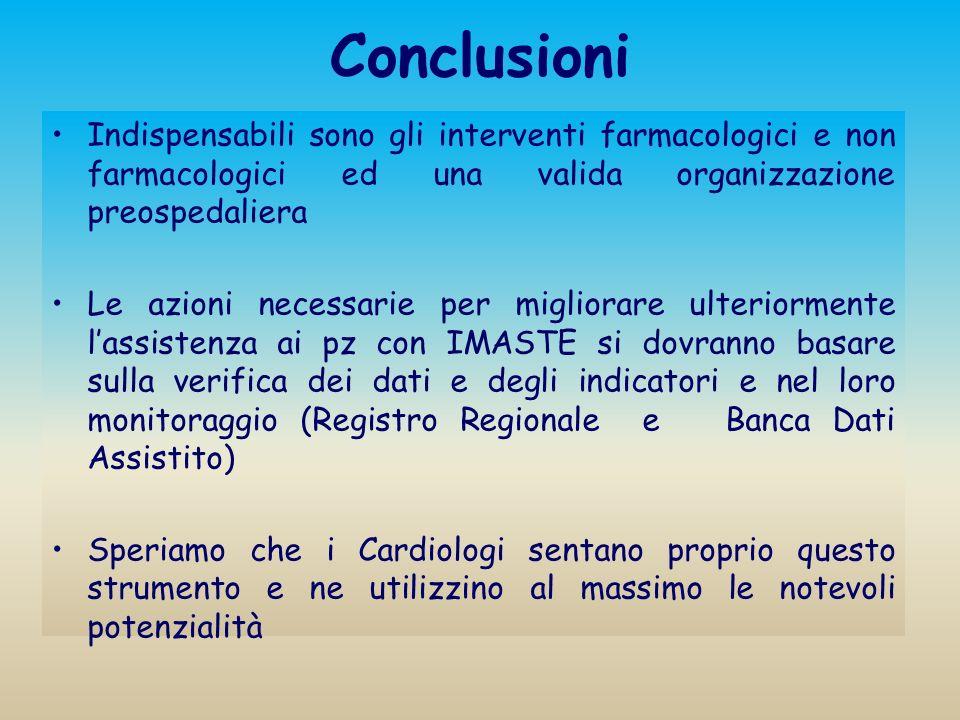 Conclusioni Indispensabili sono gli interventi farmacologici e non farmacologici ed una valida organizzazione preospedaliera Le azioni necessarie per