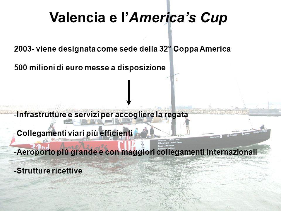 Valencia e lAmericas Cup 2003- viene designata come sede della 32° Coppa America 500 milioni di euro messe a disposizione -Infrastrutture e servizi per accogliere la regata -Collegamenti viari più efficienti -Aeroporto più grande e con maggiori collegamenti internazionali -Strutture ricettive