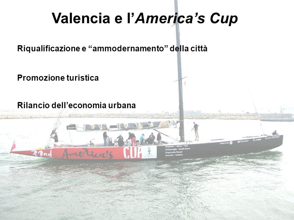 Valencia e lAmericas Cup Riqualificazione e ammodernamento della città Promozione turistica Rilancio delleconomia urbana